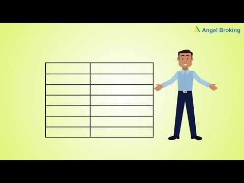 How to Use Margin Calculator in Angel Broking Mobile Trading App?