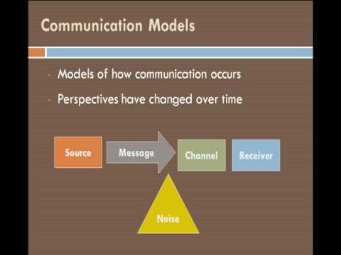 Transactional Communication