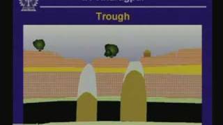 Lecture 37 - Geologic Hazards Subsidence , Collapsible Soils