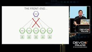 The Future of Event-driven Microservices with Spring Cloud Stream by Kenny Bastani