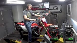 6. How Much Power Does The 2019 Honda CRF450L Make?