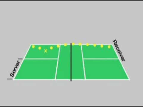 Basic Pickleball Rules