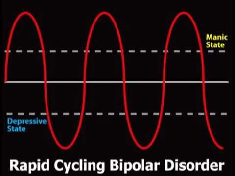 Bipolar Defined