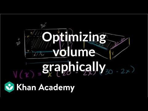 Optimization Box Volume Part 1 Video Khan Academy