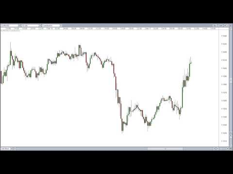 Day Trading Tips #1