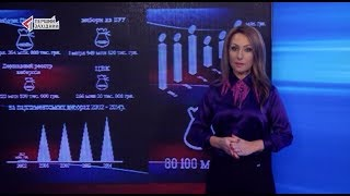 Скільки коштуватимуть українцям цьогорічні президентські та парламентські вибори