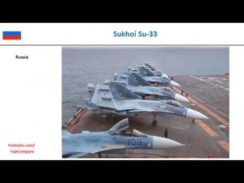 Sukhoi Su-33 vs Chengdu J-20, Plane...