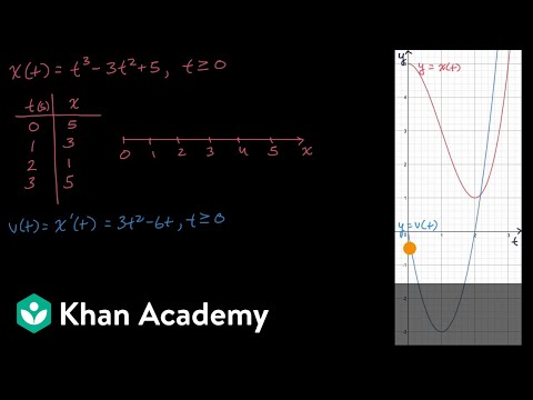 Introduction To One Dimensional Motion With Calculus Video