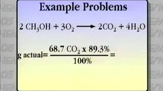 Fundamentals of Chemistry: Unit 2 - Lecture 4