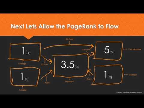 PageRank Explained - Thời lượng: 9 phút, 11 giây.