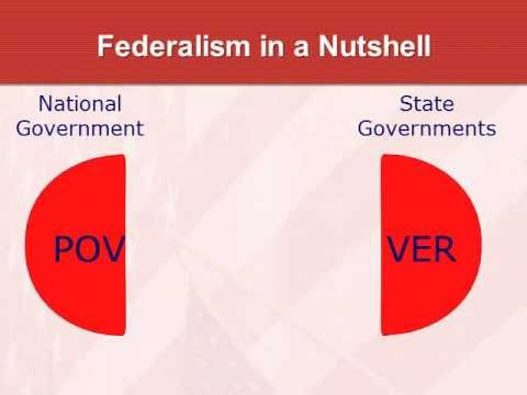 The Founding Fathers and the Federal System   CK    Foundation Amazon com AP Gov Review  The Federalist Papers     and
