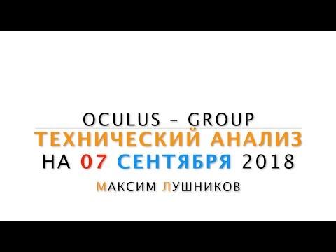 Технический обзор рынка Форекс на 07.09.2018 от Максима Лушникова - DomaVideo.Ru