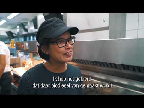 McDonald's -- Backstage 'Kijkje in de keten' (видео)