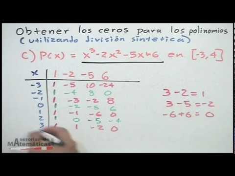 Holen Sie sich die Nullen oder Wurzeln eines Polynoms (Jahr 1) - HD