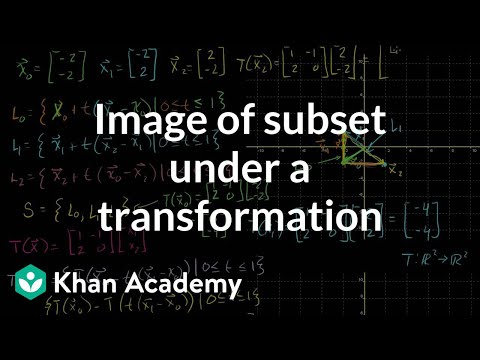 Image of a subset under a transformation