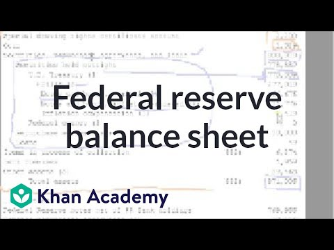 Federal Reserve Balance Sheet also Feet To Inches Exercise Ex le in addition Interpreting Equations Graphically 1 additionally Exercising Gorillas also Video. on unblocked youtube