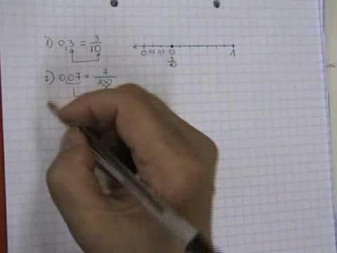 Vídeos Educativos.,Vídeos:Decimales exactos a fracción