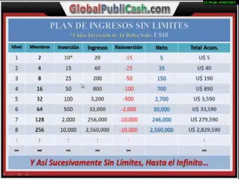 GlobalPubliCash em Portugues!  Transforme $ 10 Dolares em uma Fortuna