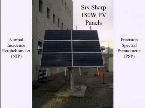 Renewable Energy Microgrid Testbed at NASA Ames Research Center