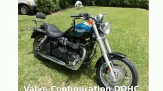 1. 2009 Triumph Speedmaster Base - Details & Features