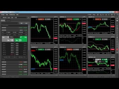 cTrader - Layouts