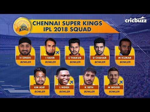 IPL Auctions 2018: Final Squads, Part 1