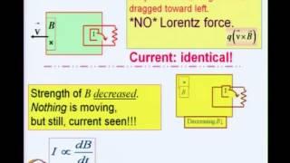 Mod-10 Lec-32 Classical Electrodynamics (ii)