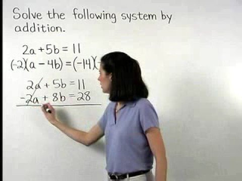 Mathematics Distance Learning - MathHelp.com - 1000+ Online Math Lessons