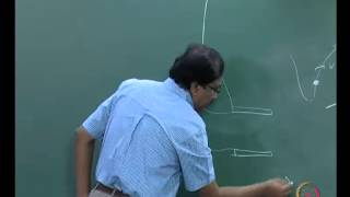 Mod-03 Lec-21 Coastal Erosion Protection Measures - VIII