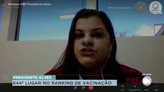 Presidente Alves ocupa 644º lugar no ranking de vacinação da covid