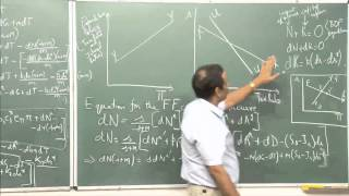 Mod-01 Lec-11 Lecture-11International Economics