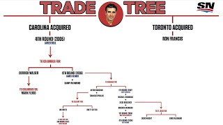 How Trading Ron Francis To Toronto In 2004 Helped Carolina Win The Stanley Cup | NHL Trade Trees by Sportsnet Canada