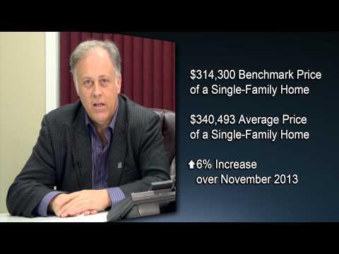 November 2014 Market Update