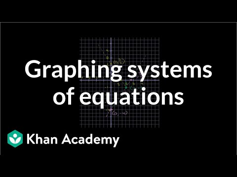 Systems Of Equations With Graphing 5x 3y 7 3x 2y 8 Video Khan