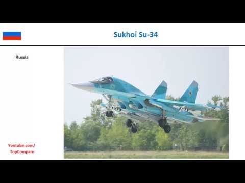 Eurofighter Typhoon versus Sukhoi...