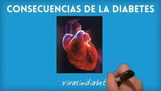 Consecuencias de la Diabetes   Lo que sucede con Niveles altos de Glucosa en la Sangre