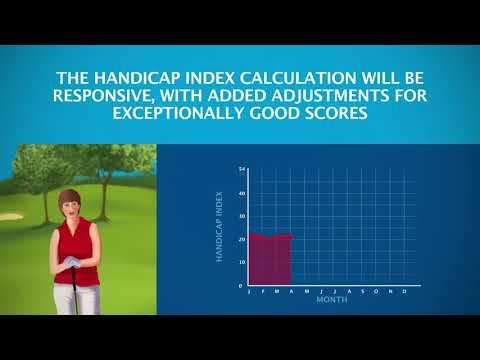 WHS 2020 Basis of Handicap Calculations