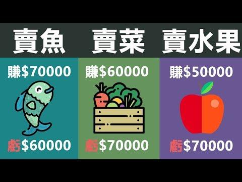 【好葉】到底要賣什麼才好賺?牛奶可樂經濟學 - 動畫書評