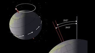 Video Earth Tilting to the South-Axis of Rotation off Balance-Oceans in Opposition MP3, 3GP, MP4, WEBM, AVI, FLV November 2018