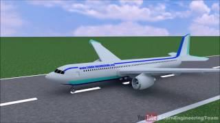 Video ¿Cómo vuelan los aviones? MP3, 3GP, MP4, WEBM, AVI, FLV Agustus 2018