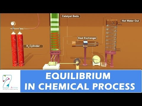 Equilibrium in chemical process