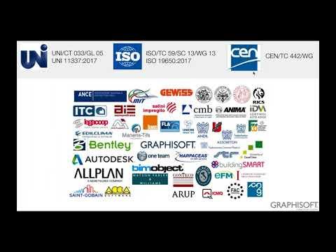 il BIM in Italia: ARCHICAD e la norma UNI 11337
