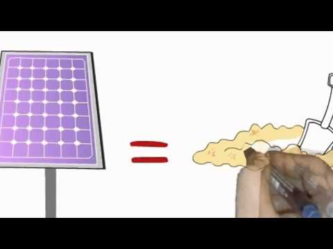 Cost of Solar Panels – Alternative Energy Sources