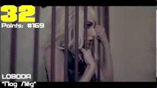 Official music video Vote Here: http://vk.com/top_20_chart Twitter:https://twitter.com/ArtemRyckov Intro Song: Serebro - Mi Mi Mi...