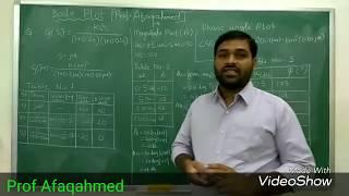 Bode Plot (Frequency Response Analysis)