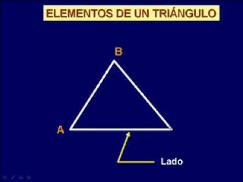 Vídeos Educativos.,Vídeos:Elementos del triángulo