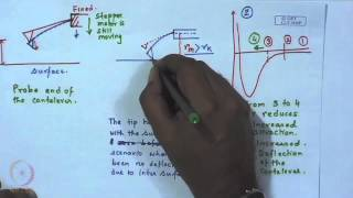 Mod-01 Lec-24 Atomic Force Microscope - III