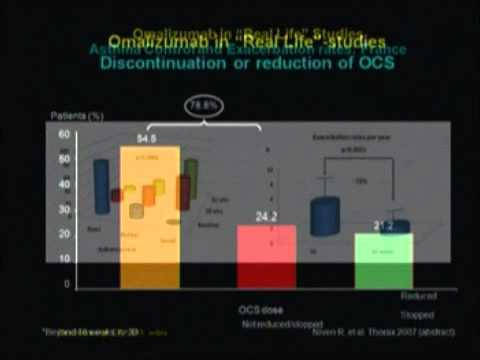 Severe Asthma & the Role of Omalizumab - Kai M. Breeh