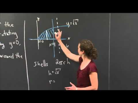 Volume of Revolution via Shells | MIT 18.01SC Single Variable Calculus, Fall 2010