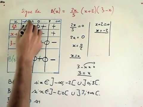 comment remplir tableau de variation